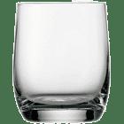 Weinland Glazen